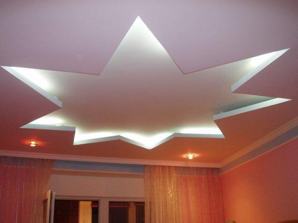 Многоярусный подвесной потолок