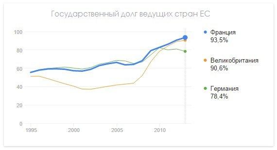 Изображение - Вопрос почему курс доллара так поднялся 1415815239_gosdolg