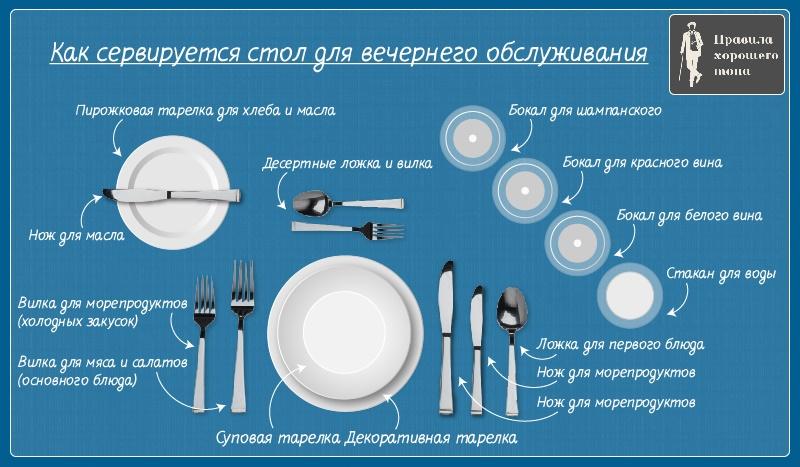 Стандарт сервировки стола