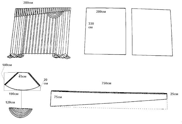 Выкройка классического ламбрикена